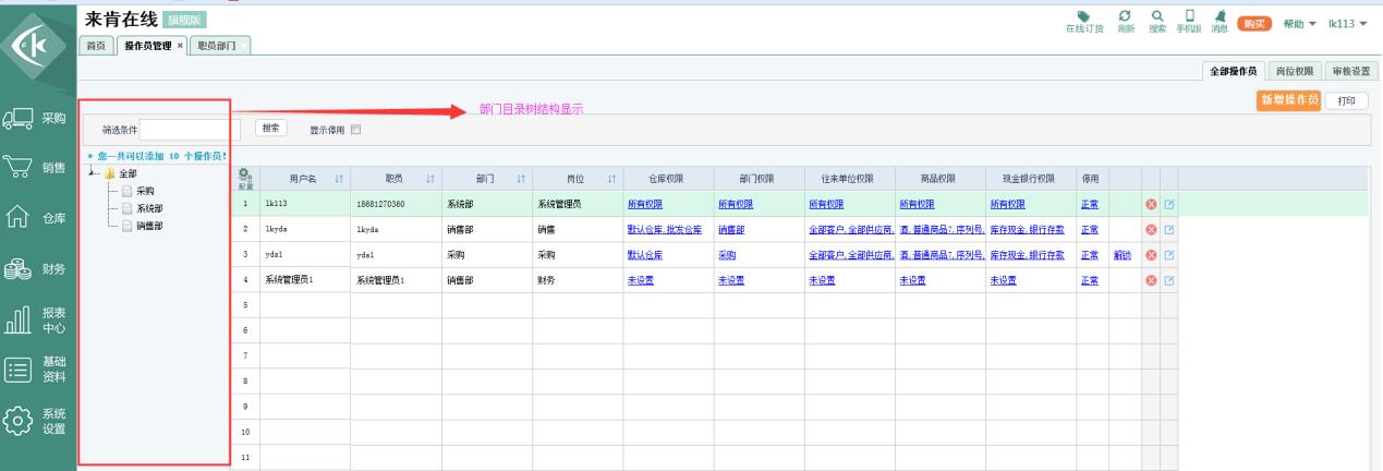 职员部门管理页面,订货账号页面左侧新增树形结构